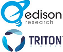 Edison Research, Triton Digital