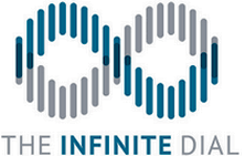 The Infinite Dial